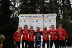 Gold medals, JWOC2016 (7)